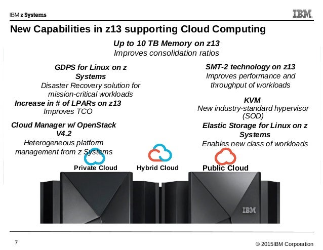 © 2015IBM Corporation7 Hybrid CloudPrivate Cloud Public Cloud Up to 10 TB Memory on z13 Improves consolidation ratios SMT-...