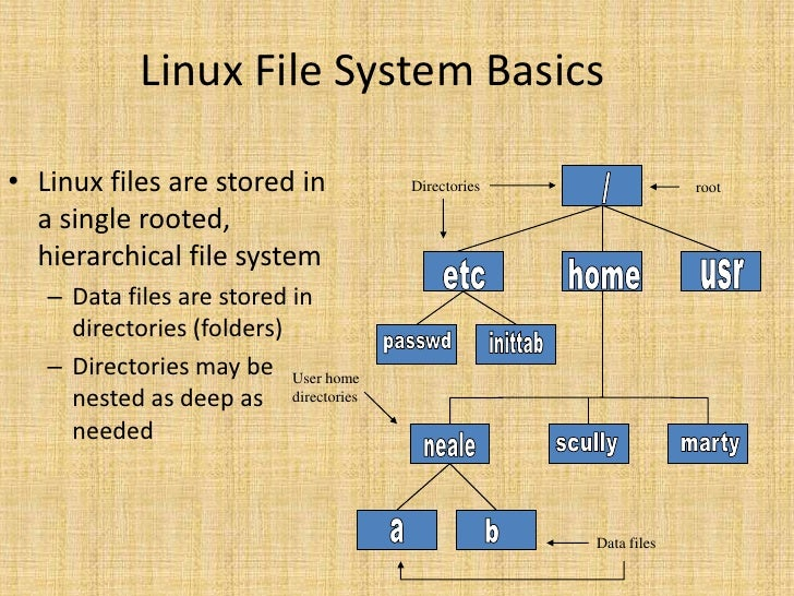 Linux ppt