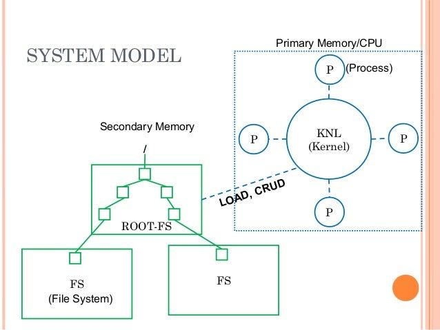 Linux security-fosster-09 Slide 2