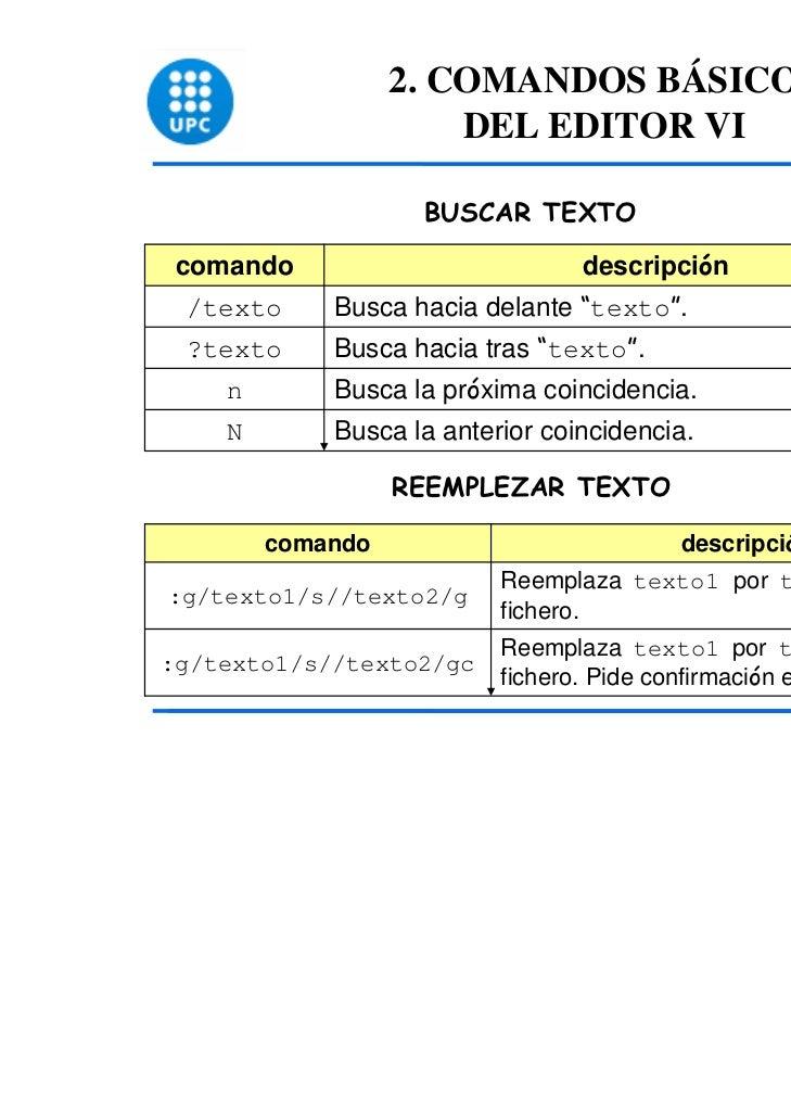 vi editor in linux pdf