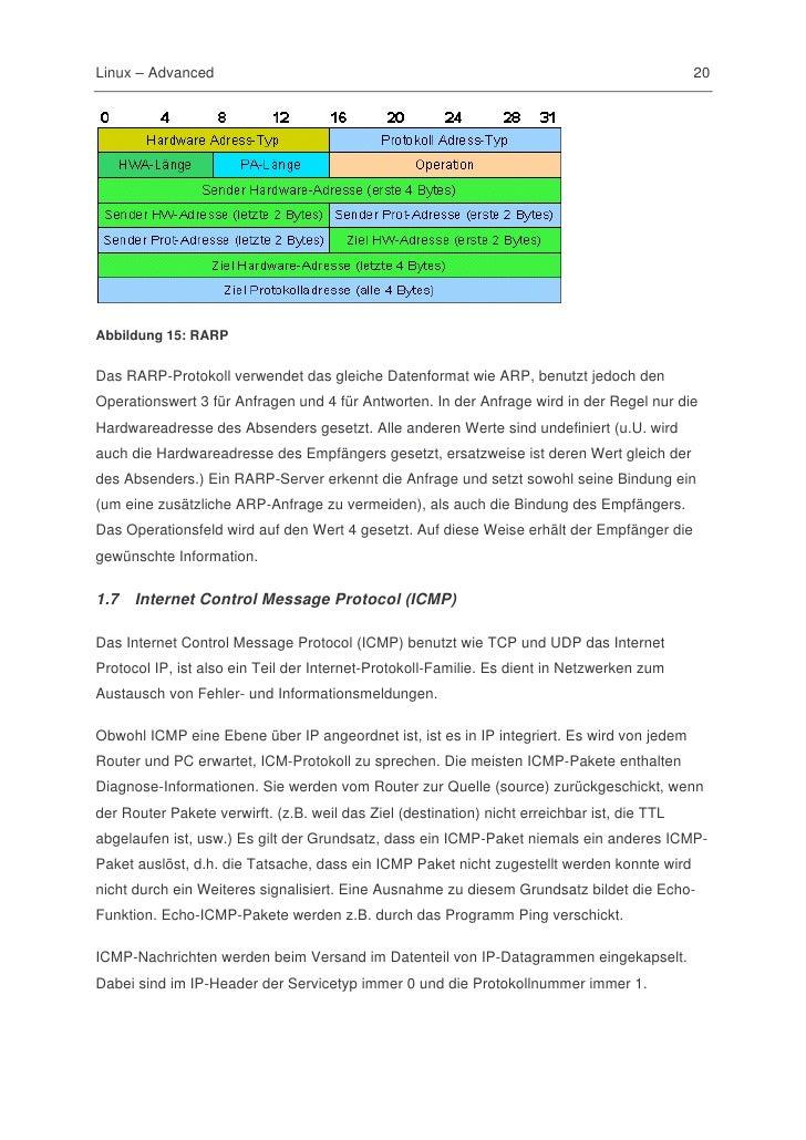 Beste Netzrahmen Netzwerk 4.0 Bilder - Benutzerdefinierte ...