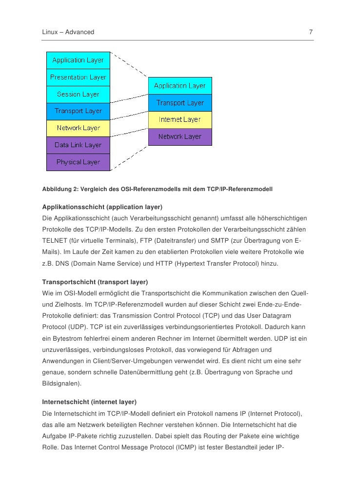 Beste Tcp Rahmen Fotos - Rahmen Ideen - markjohnsonshow.info