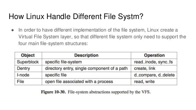Linux and windows file system