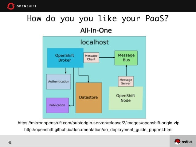 how to build your own paas