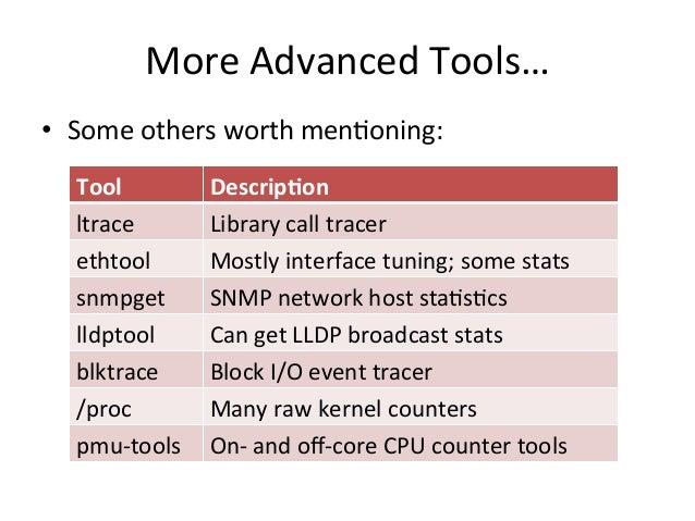 Linux Performance Tools 2014