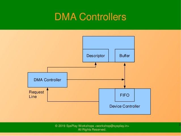 Linux DMA Engine Slide 3