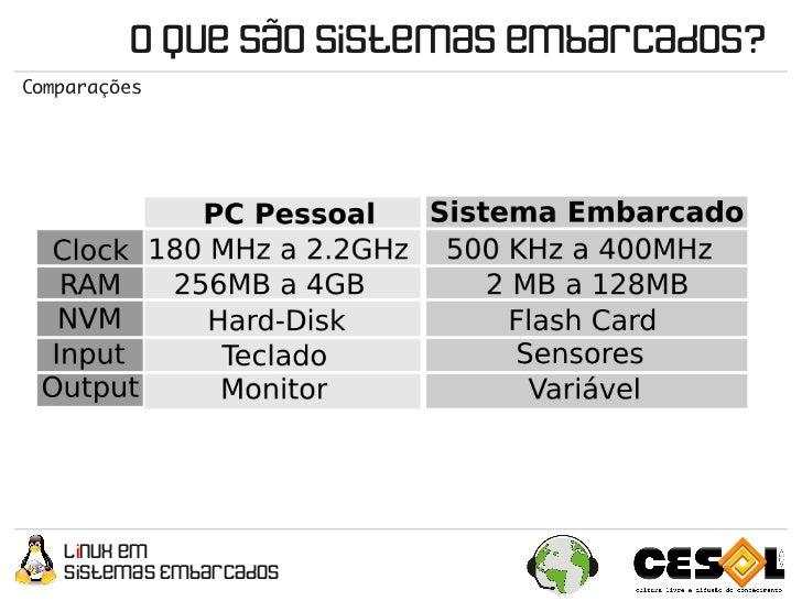 Linux em Sistemas Embarcados