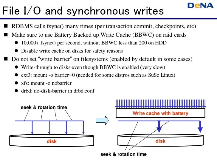 File I/O and synchronous writes RDBMS calls fsync() many times (per transaction commit, checkpoints, etc) Make sure to use...