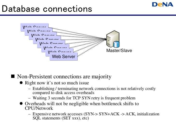 Database connections     Web Server      Web Server        Web Server          Web Server            Web Server           ...