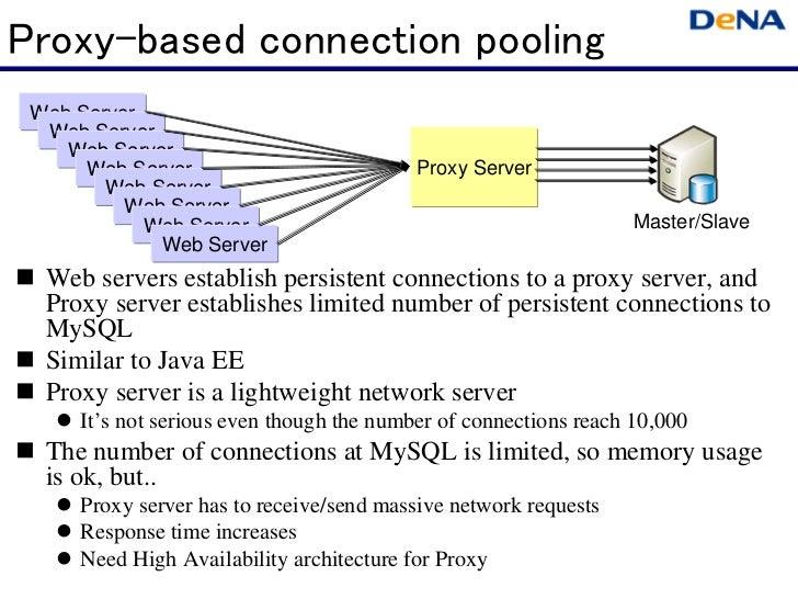 Proxy-based connection pooling Web Server  Web Server    Web Server      Web Server                          Proxy Server ...