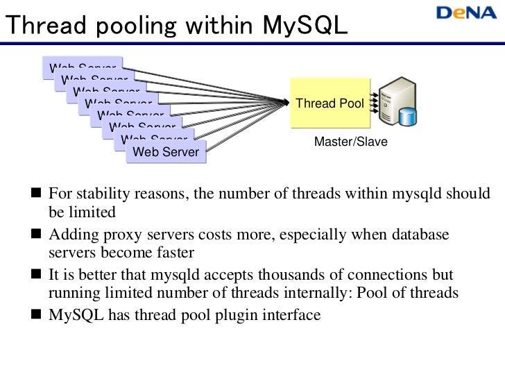 Thread pooling within MySQL   Web Server    Web Server      Web Server        Web Server                     Thread Pool  ...