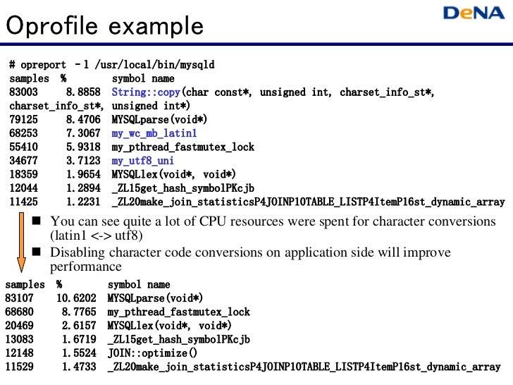 Oprofile example               /usr/local/bin/mysqld# opreport –l /usr/local/bin/mysqldsamples %         symbol name83003 ...
