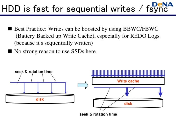 HDD is fast for sequential writes / fsync   Best Practice: Writes can be boosted by using BBWC/FBWC    (Battery Backed up ...