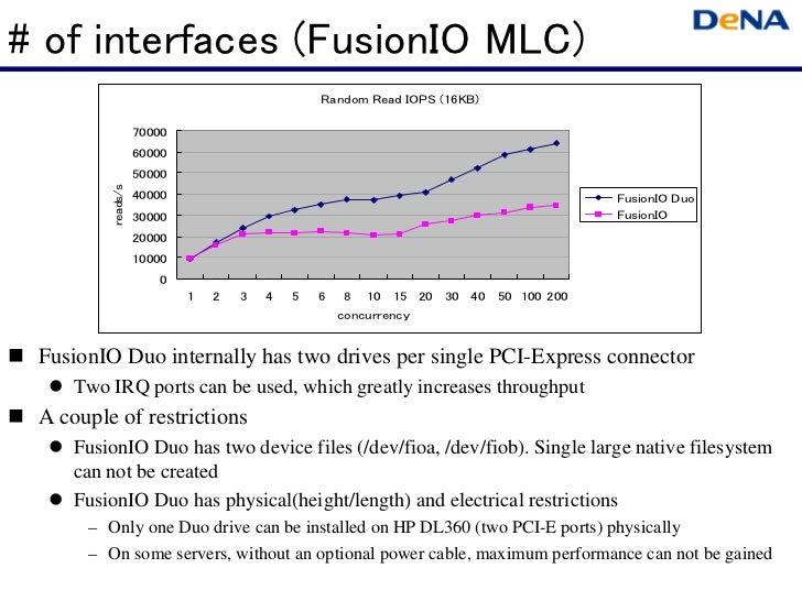 # of interfaces (FusionIO MLC)                                               Random Read IOPS (16KB)                   700...