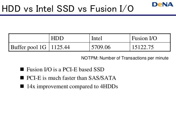 HDD vs Intel SSD vs Fusion I/O                HDD           Intel              Fusion I/O Buffer pool 1G 1125.44       570...