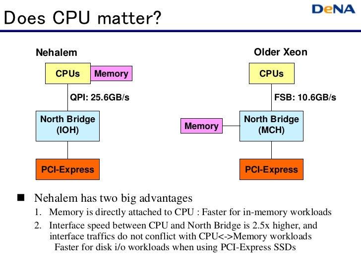 Does CPU matter?   Nehalem                                            Older Xeon        CPUs     Memory                   ...