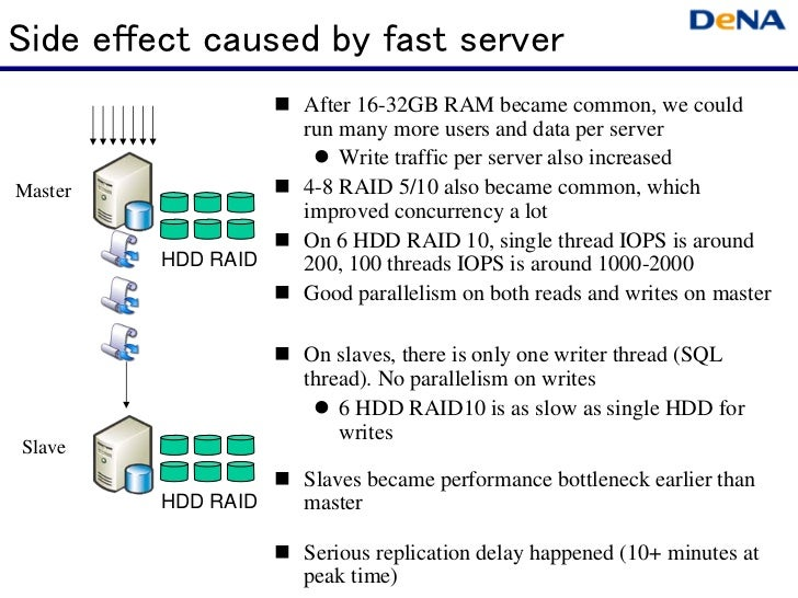 Side effect caused by fast server                    After 16-32GB RAM became common, we could                    run many...