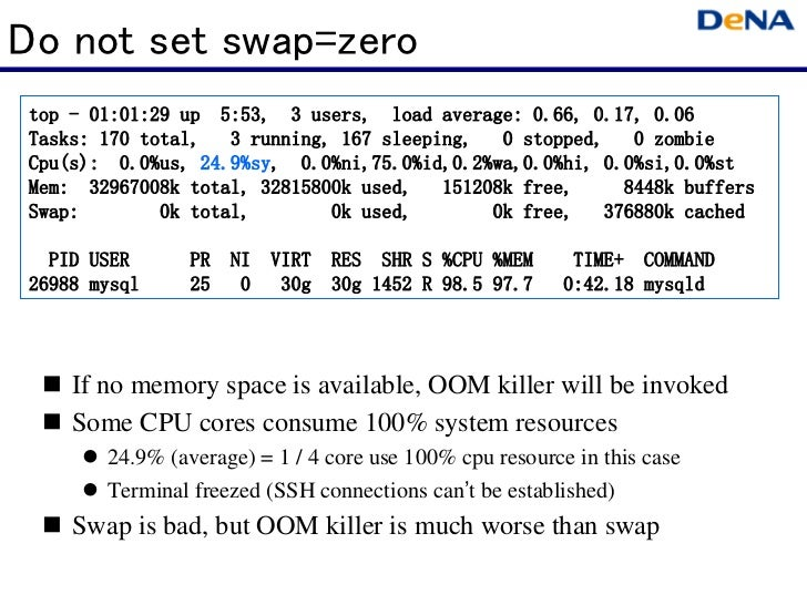 Do not set swap=zero top - 01:01:29 up 5:53, 3 users, load average: 0.66, 0.17, 0.06                                      ...