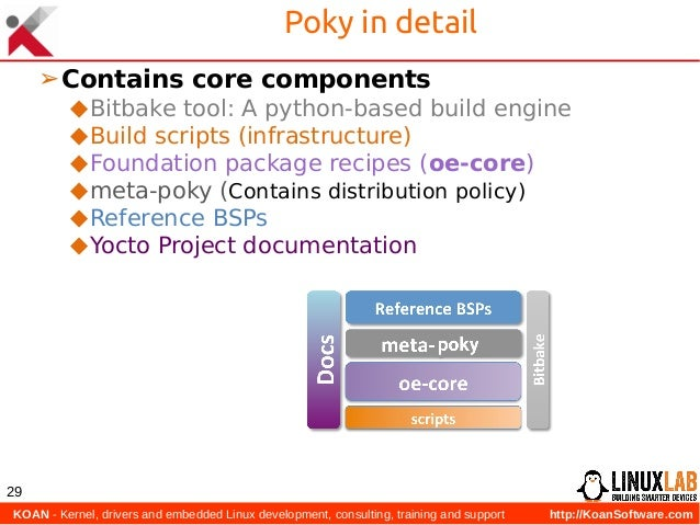 KOAN - Kernel, drivers and embedded Linux development, consulting, training and support http://KoanSoftware.com 29 Poky i...