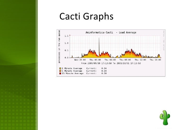 Linux Network E System Monitoring Con Cacti