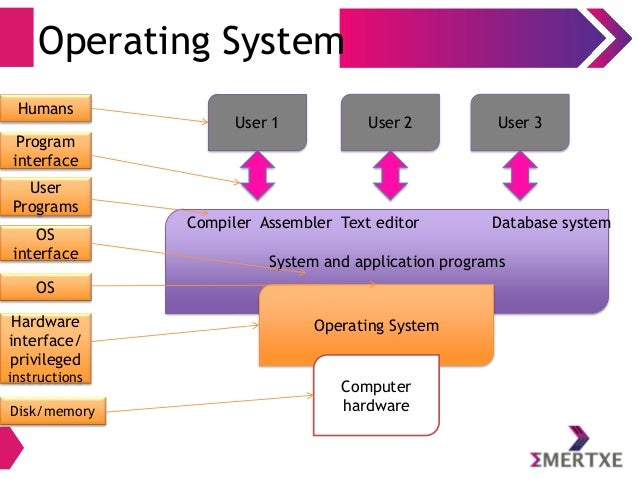 Write a short note on linux operating system