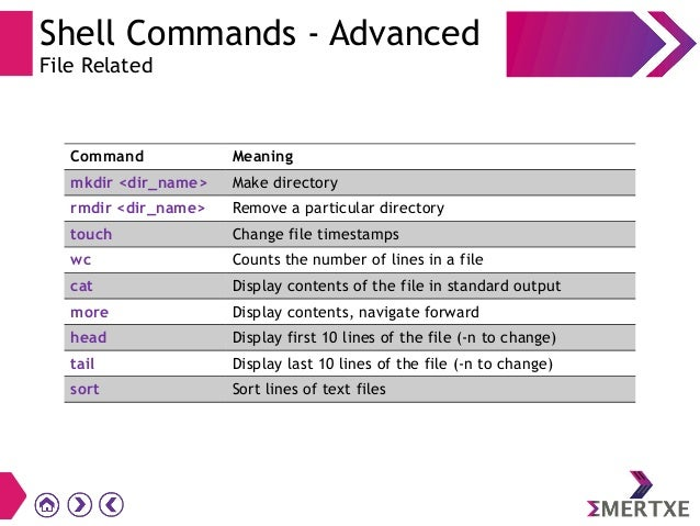 Linux systems - Getting started with setting up and embedded