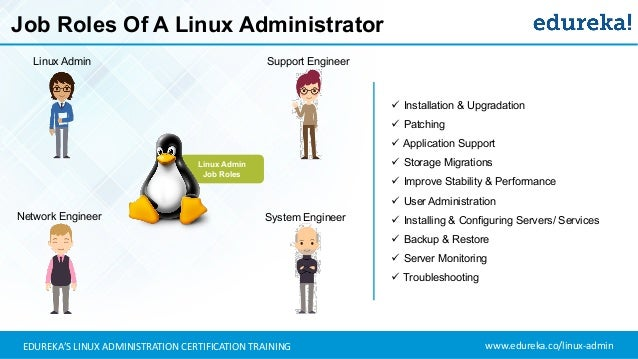 Linux administration linux tutorial #18 youtube.