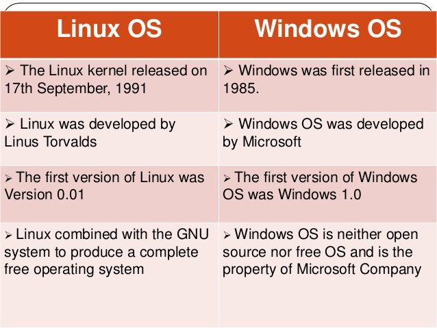 final windows vs linux Linux vs windows one of the great things about the ms windows vs linux debate is that you can have both systems on one linux vs mac vs windows xp.