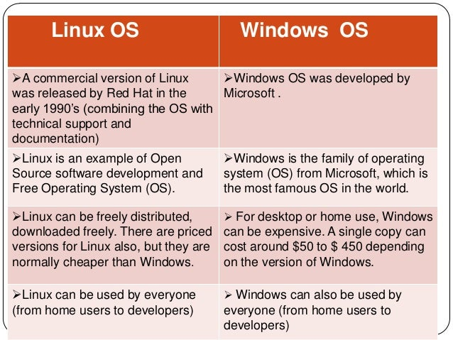 linux and windows operating system comparison essay Operating systems a computer's operating system is one of the most important   microsoft windows, mac os, and linux are three well-known examples of this.