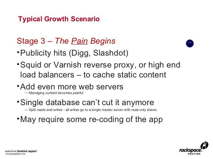Typical Growth Scenario <ul><li>Stage 3 –  The  Pain  Begins </li></ul><ul><li>Publicity hits (Digg, Slashdot) </li></ul><...
