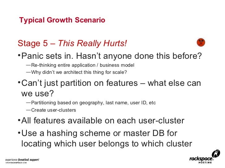 Typical Growth Scenario <ul><li>Stage 5 –  This Really Hurts! </li></ul><ul><li>Panic sets in. Hasn't anyone done this bef...