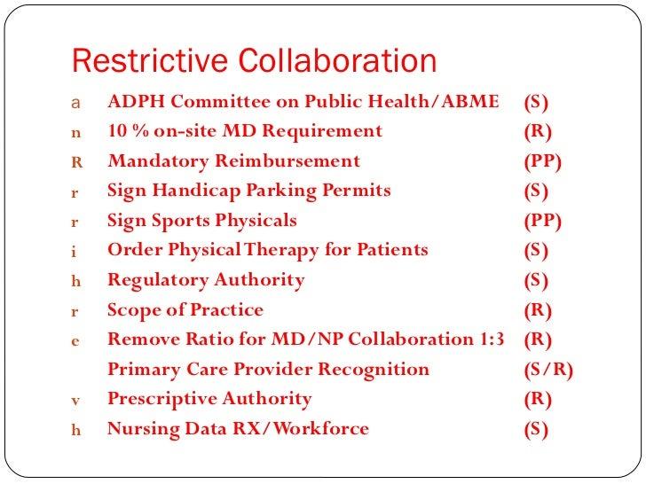 Restrictive Collaboration <ul><li>ADPH Committee on Public Health/ABME (S) </li></ul><ul><li>10 % on-site MD Requirement (...