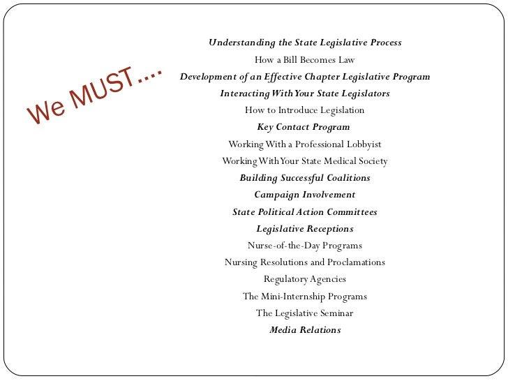 We MUST…. <ul><li> </li></ul><ul><li>Understanding the State Legislative Process </li></ul><ul><li>How a Bill Becomes Law...