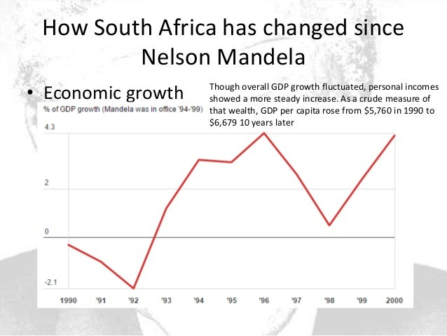 nelson mandela a transformation leader It can also transform countries as nelson mandela demonstrated in south africa  in his rise from prisoner to president there are four building.