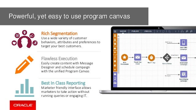 Accelerating Global Campaigns: Leveraging Technology and Global Marketing