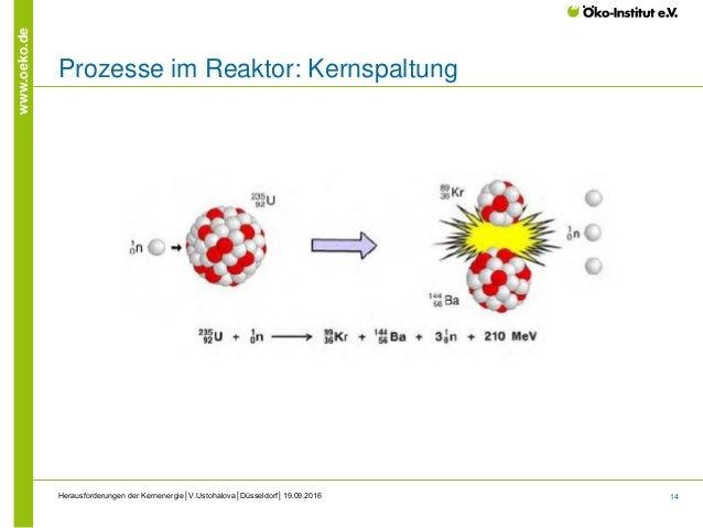 14 www.oeko.de Herausforderungen der Kernenergie│V.Ustohalova│Düsseldorf│19.09.2016 Prozesse im Reaktor: Kernspaltung