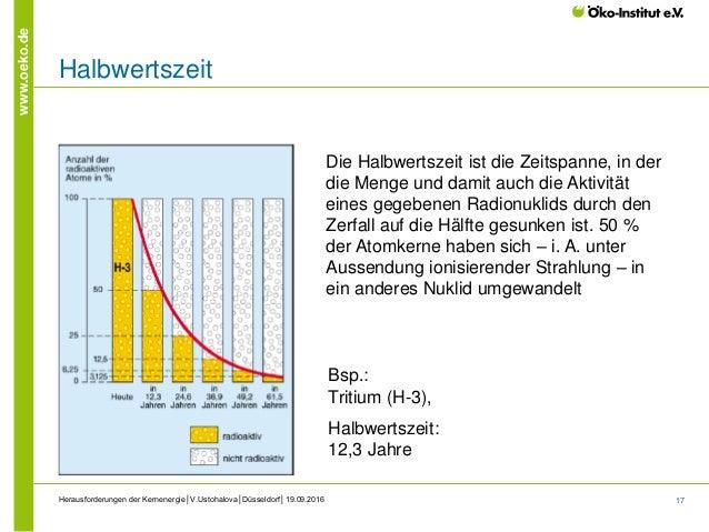 17 www.oeko.de Herausforderungen der Kernenergie│V.Ustohalova│Düsseldorf│19.09.2016 Halbwertszeit Bsp.: Tritium (H-3), Hal...