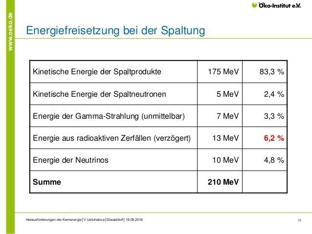 18 www.oeko.de Herausforderungen der Kernenergie│V.Ustohalova│Düsseldorf│19.09.2016 Energiefreisetzung bei der Spaltung Ki...