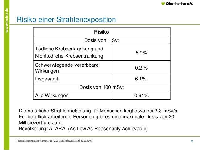 20 www.oeko.de Herausforderungen der Kernenergie│V.Ustohalova│Düsseldorf│19.09.2016 Risiko einer Strahlenexposition Risiko...
