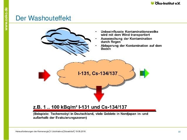 22 www.oeko.de Herausforderungen der Kernenergie│V.Ustohalova│Düsseldorf│19.09.2016 Der Washouteffekt