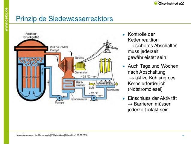 28 www.oeko.de Prinzip de Siedewasserreaktors Herausforderungen der Kernenergie│V.Ustohalova│Düsseldorf│19.09.2016 ● Kontr...