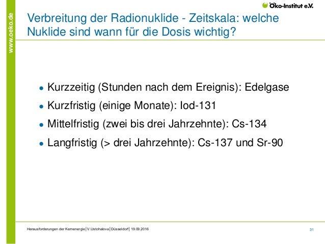 31 www.oeko.de Herausforderungen der Kernenergie│V.Ustohalova│Düsseldorf│19.09.2016 Verbreitung der Radionuklide - Zeitska...