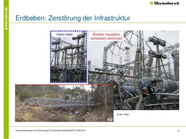 32 www.oeko.de Erdbeben: Zerstörung der Infrastruktur Quelle: NISA Herausforderungen der Kernenergie│V.Ustohalova│Düsseldo...