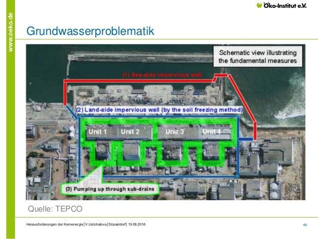 46 www.oeko.de Herausforderungen der Kernenergie│V.Ustohalova│Düsseldorf│19.09.2016 Grundwasserproblematik Quelle: TEPCO