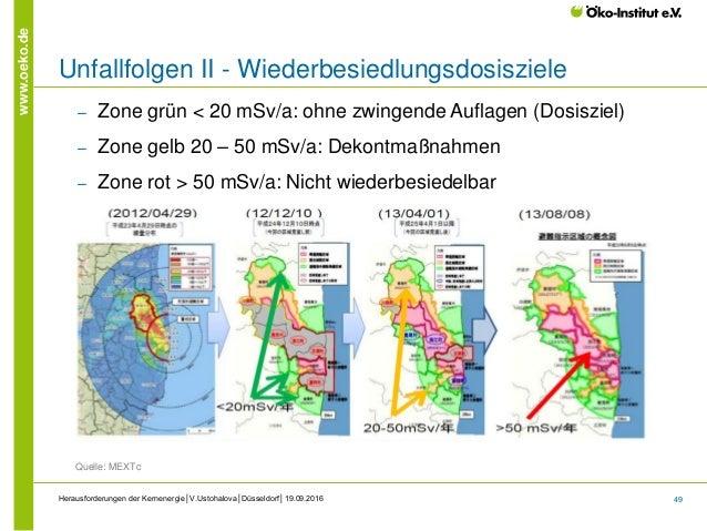 49 www.oeko.de Herausforderungen der Kernenergie│V.Ustohalova│Düsseldorf│19.09.2016 Unfallfolgen II - Wiederbesiedlungsdos...