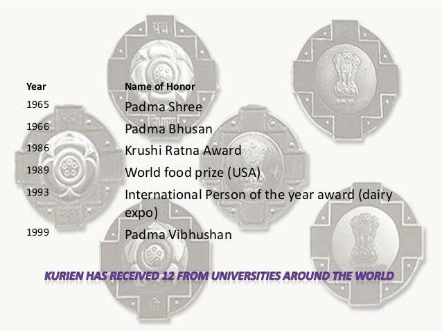 Year Name of Honor 1965 Padma Shree 1966 Padma Bhusan 1986 Krushi Ratna Award 1989 World food prize (USA) 1993 Internation...