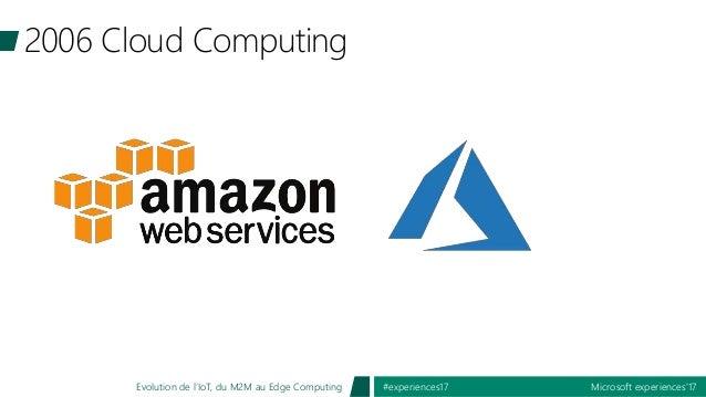 Microsoft experiences'17#experiences17Evolution de l'IoT, du M2M au Edge Computing 2006 Cloud Computing