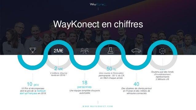 WayKonect en chiffres 10 Prix et récompenses dont le prix de la meilleure start up Française en 2016 Une équipe complète d...