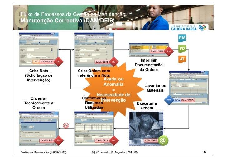 Fluxo de Processos da Gestão da Manutenção:Manutenção Correctiva (DAM/DEIS)                                               ...