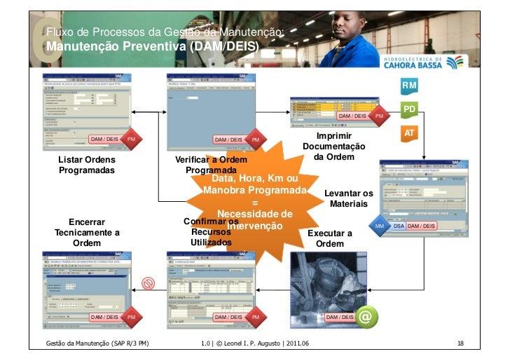 Fluxo de Processos da Gestão da Manutenção:Manutenção Preventiva (DAM/DEIS)                                               ...